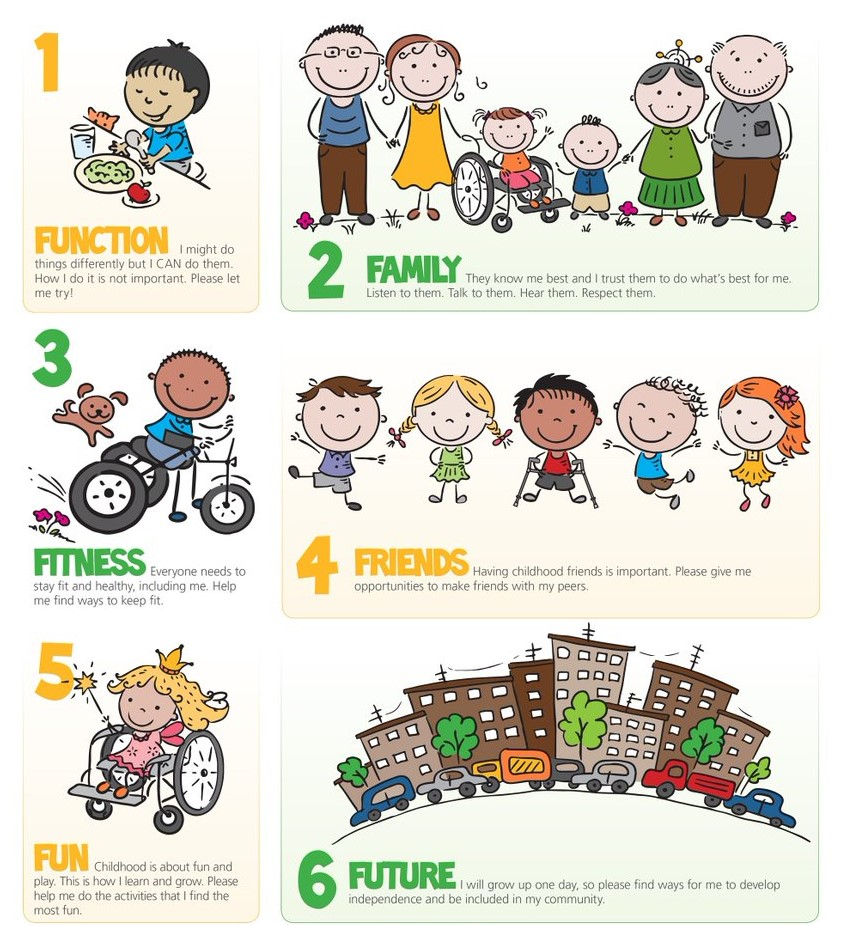 Disse 6 f-words skal tænkes ind i rehabilitering, træning af børn